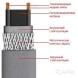 Саморегулирущийся кабель 30 КСТМ2-Т